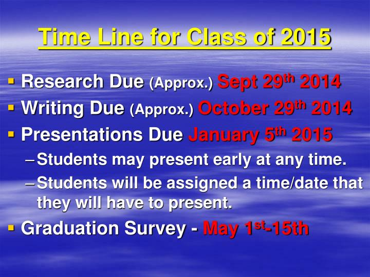 Time Line for Class of 2015