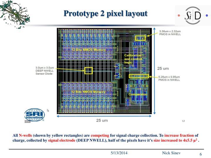 Prototype 2 pixel layout