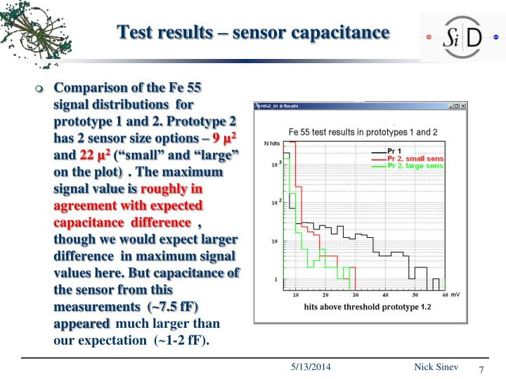 Test results – sensor capacitance