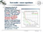 test results sensor capacitance