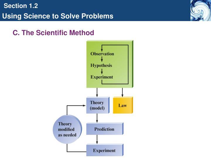 C. The Scientific Method