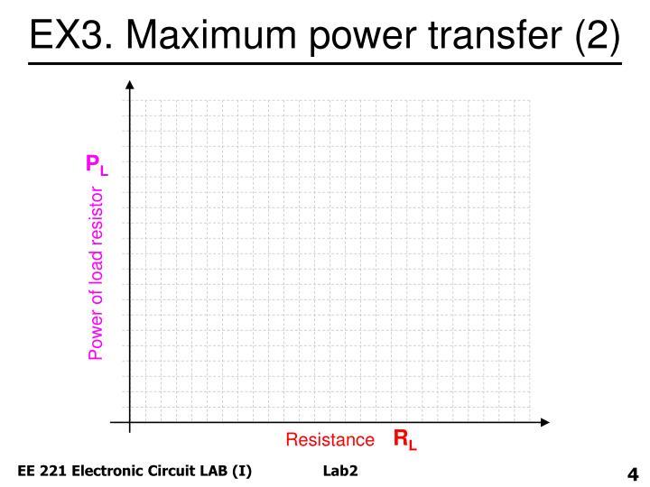 EX3. Maximum power transfer (2)