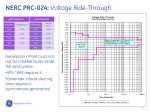 nerc prc 024 voltage ride through