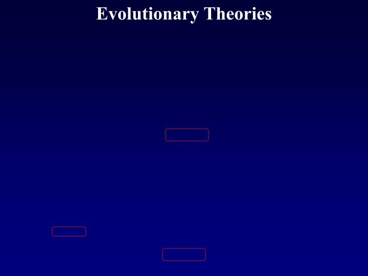 Evolutionary Theories