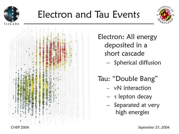 Electron and Tau Events