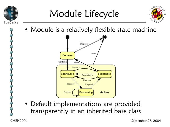 Module Lifecycle