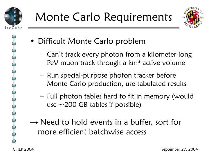 Monte Carlo Requirements