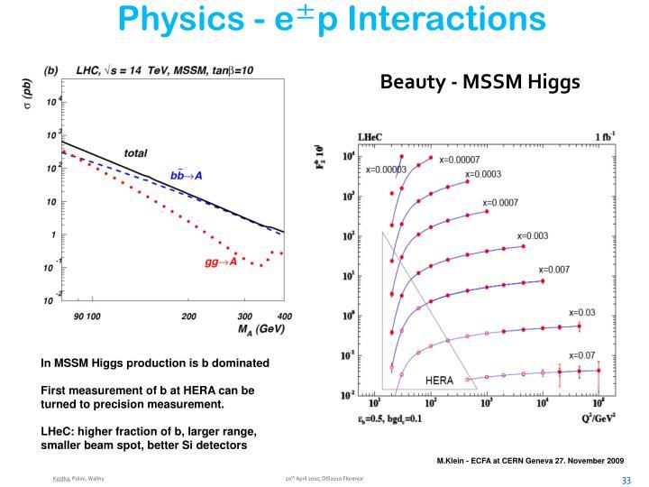 Physics - e