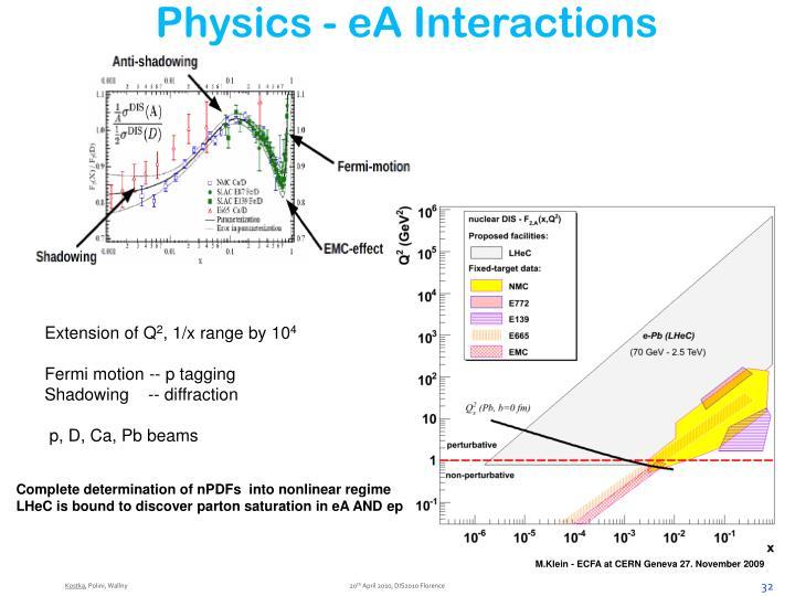 Physics - eA Interactions
