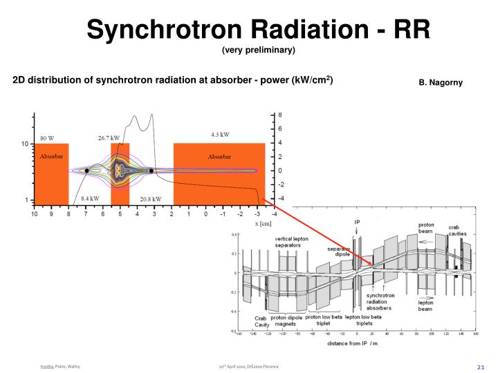 Synchrotron Radiation - RR
