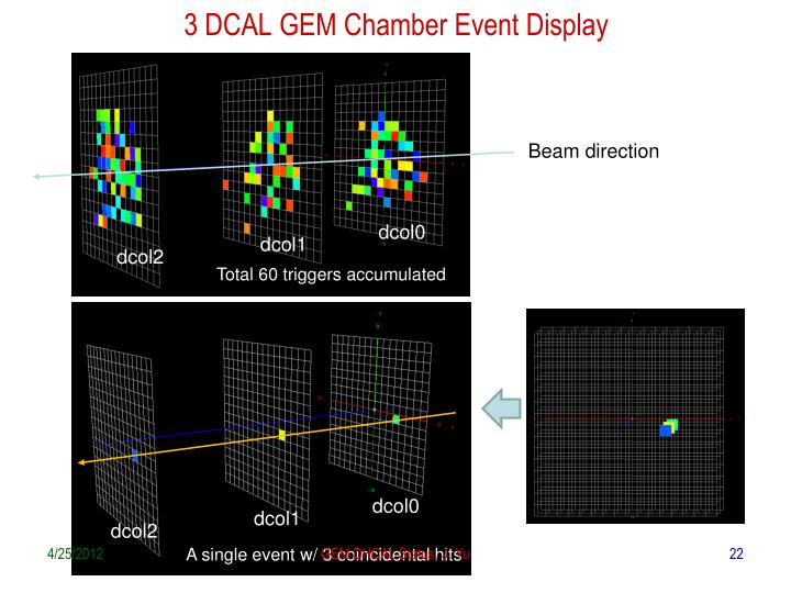 3 DCAL GEM Chamber Event Display