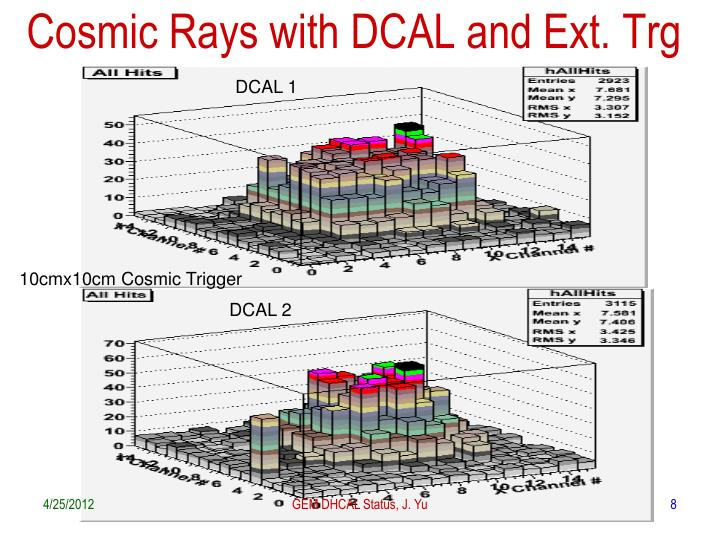 Cosmic Rays with DCAL and Ext.