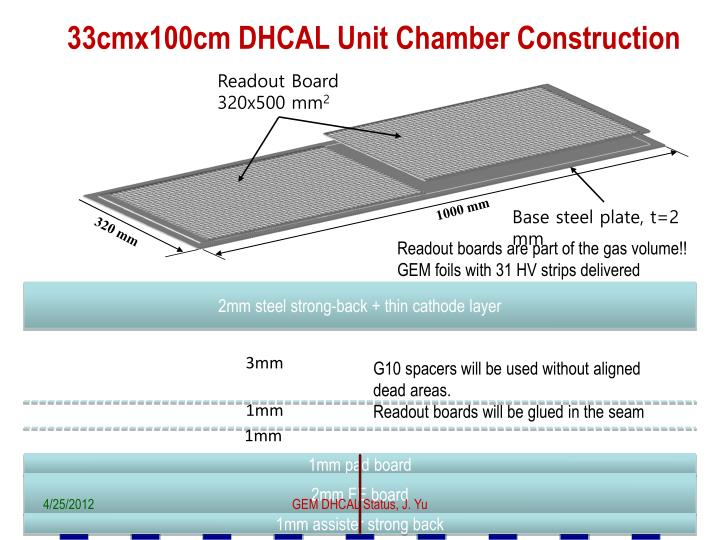 33cmx100cm DHCAL Unit Chamber Construction