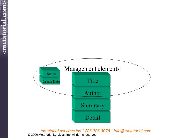 Management elements