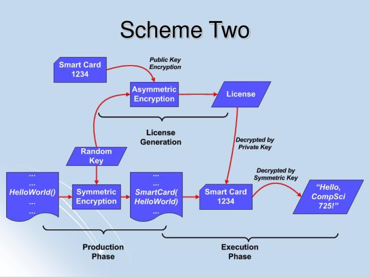 Scheme Two