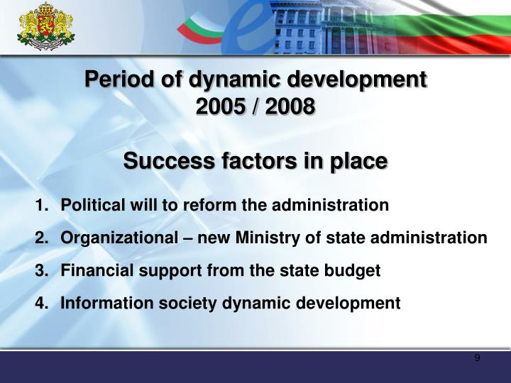 Period of dynamic development