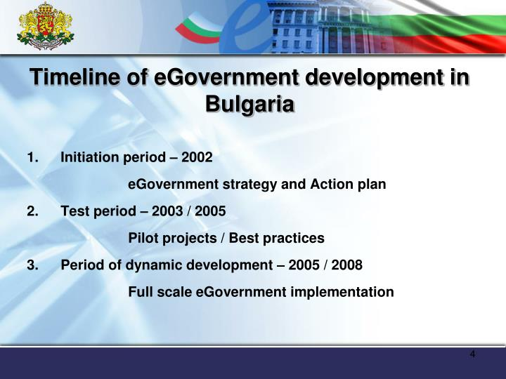 Timeline of eGovernment development in Bulgaria