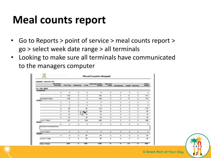Meal counts report