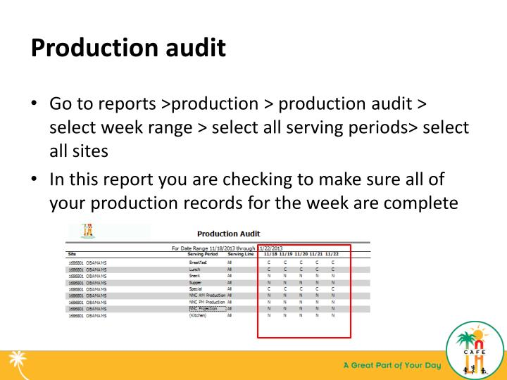 Production audit