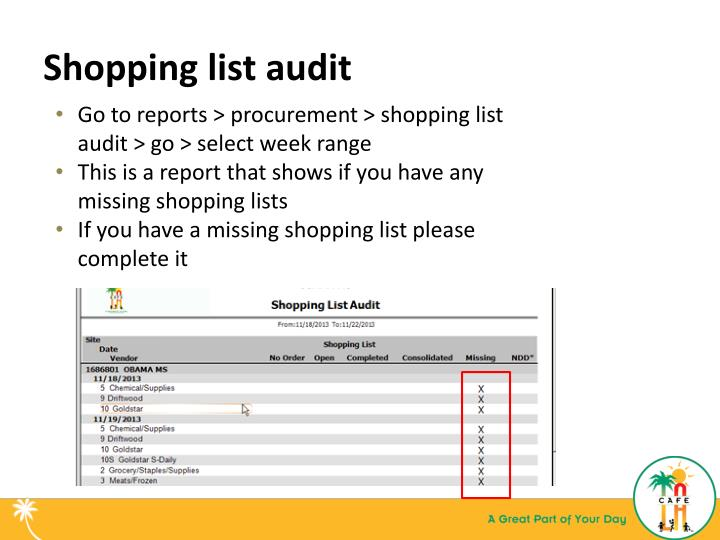 Shopping list audit