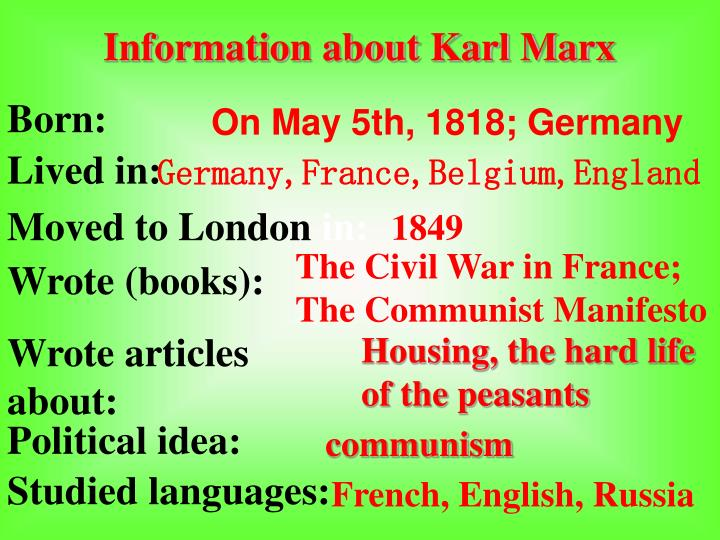 Information about Karl Marx