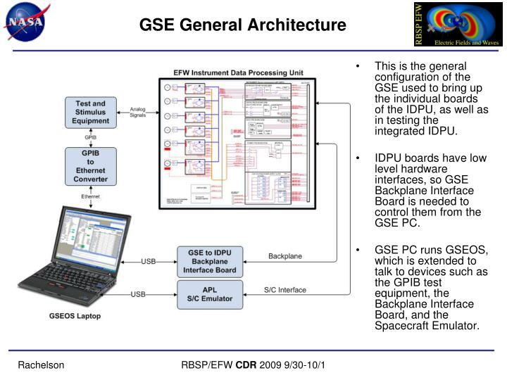 GSE General Architecture