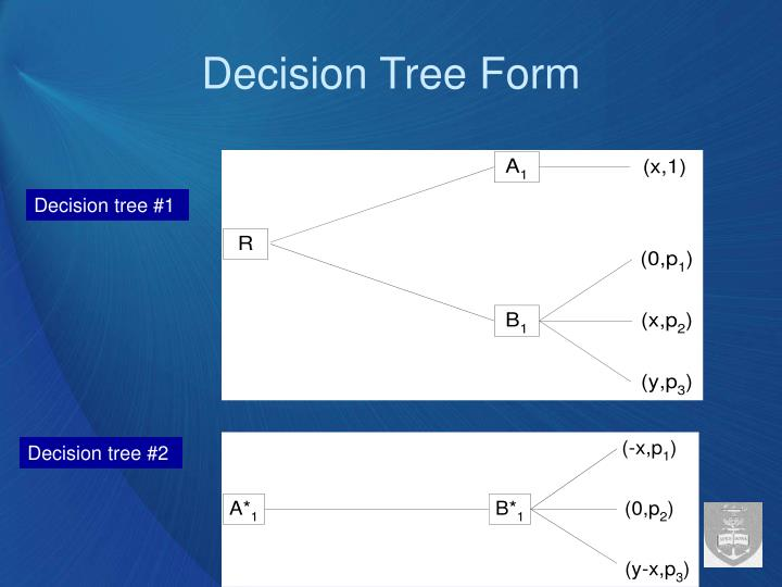 Decision Tree Form