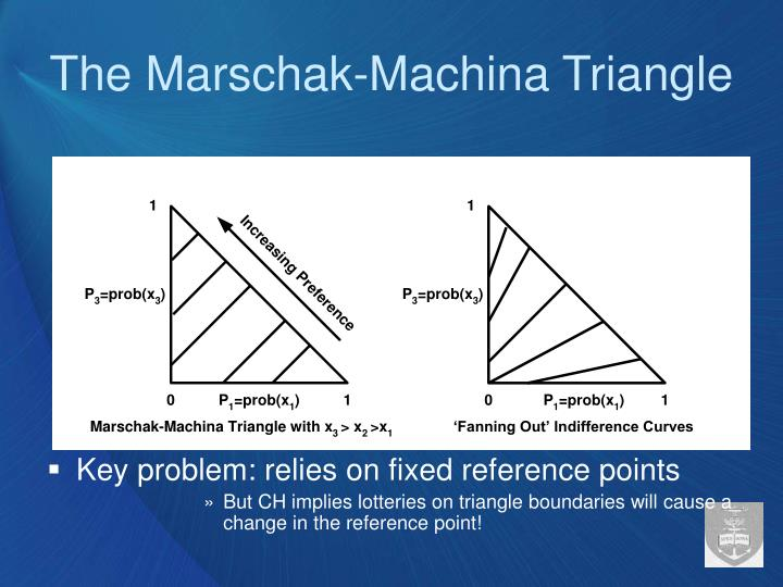 The Marschak-Machina Triangle