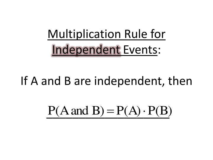 Multiplication Rule for