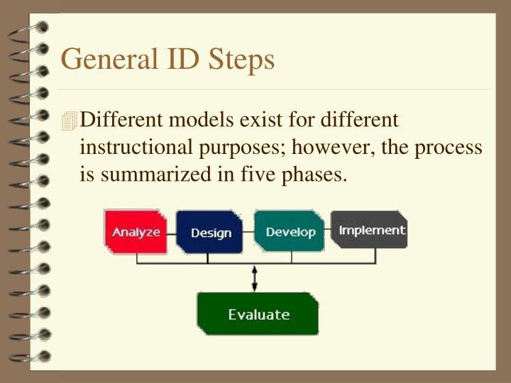General ID Steps