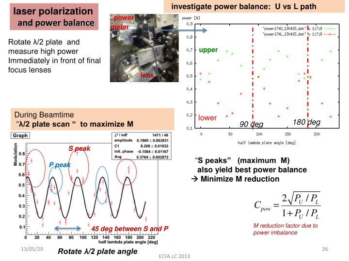 investigate power balance:  U