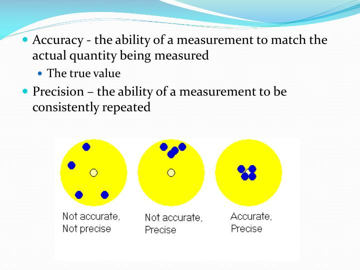 Accuracy - the ability of a measurement to match the actual quantity being measured