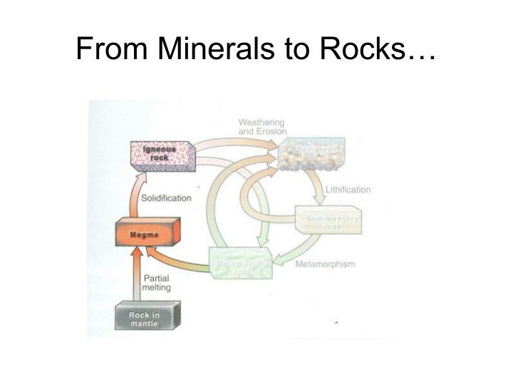 From Minerals to Rocks…