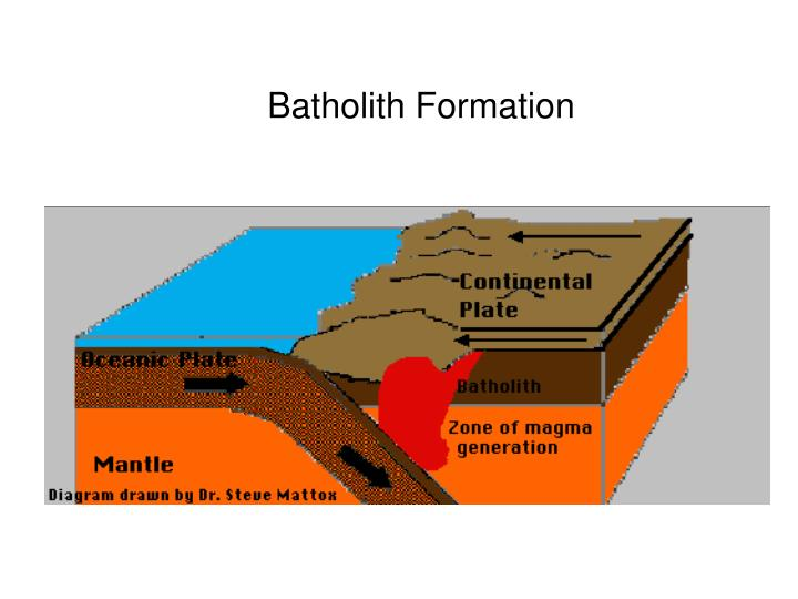 Batholith Formation