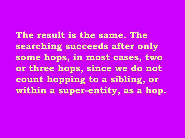 The result is the same. The searching succeeds after only some hops, in most cases, two or three hops, since we do not count hopping to a sibling, or within a super-entity, as a hop.