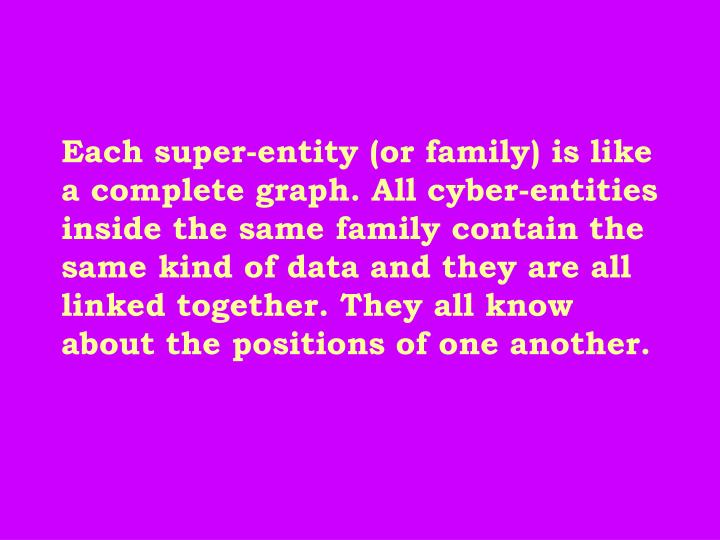 Each super-entity (or family) is like a complete graph. All cyber-entities inside the same family contain the same kind of data and they are all linked together. They all know about the positions of one another.