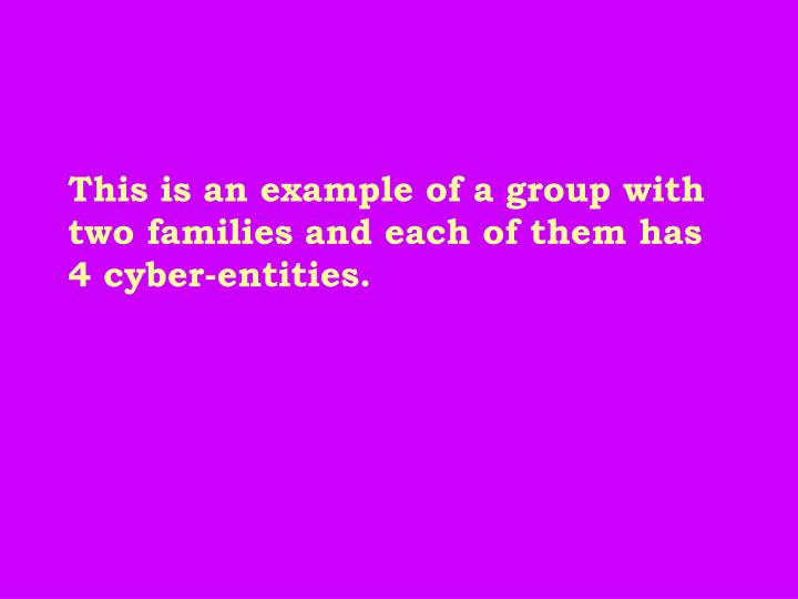 This is an example of a group with two families and each of them has 4 cyber-entities.