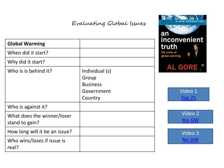 Evaluating Global Issues
