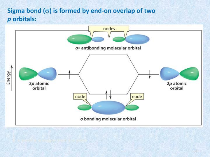 Sigma bond (