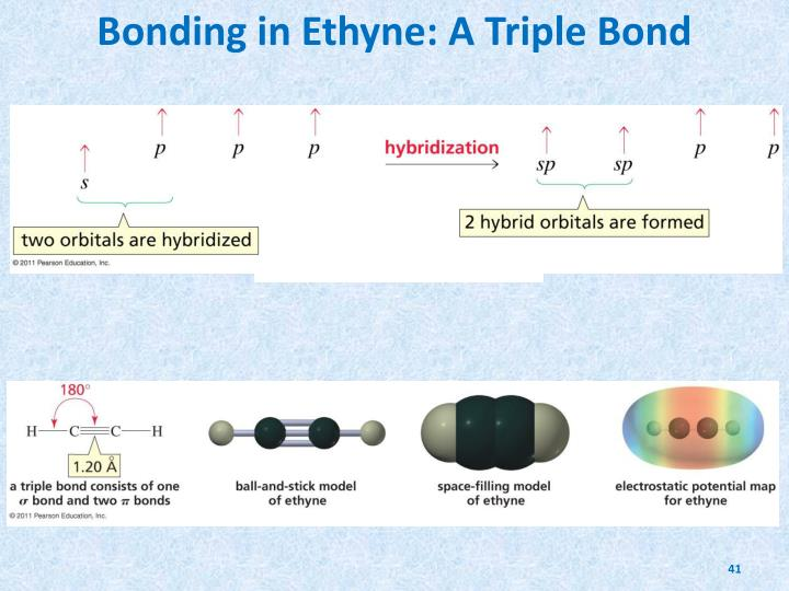 Bonding in Ethyne: A Triple Bond