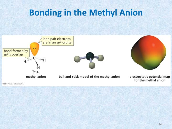 Bonding in the Methyl Anion