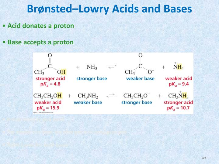 Brønsted–Lowry Acids and Bases