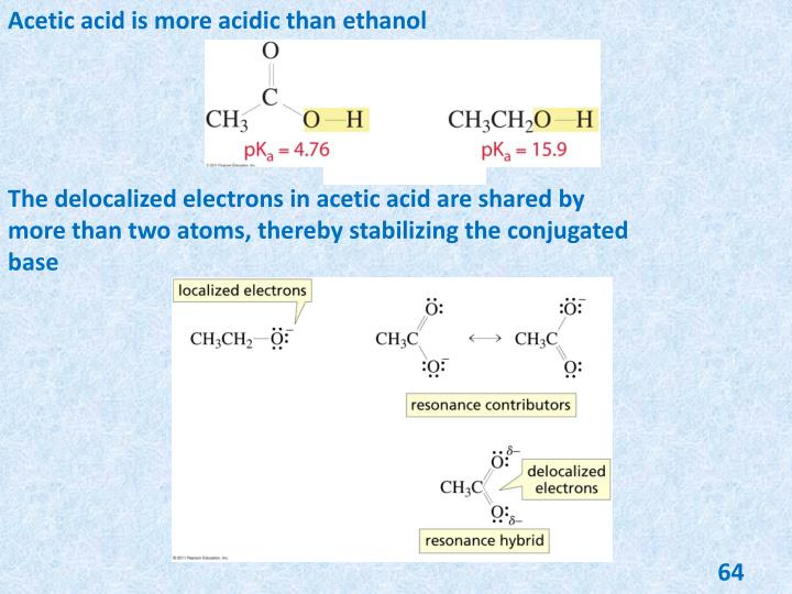Acetic acid is more acidic than ethanol