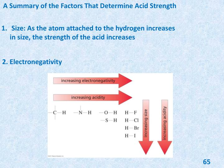 A Summary of the Factors That Determine Acid Strength