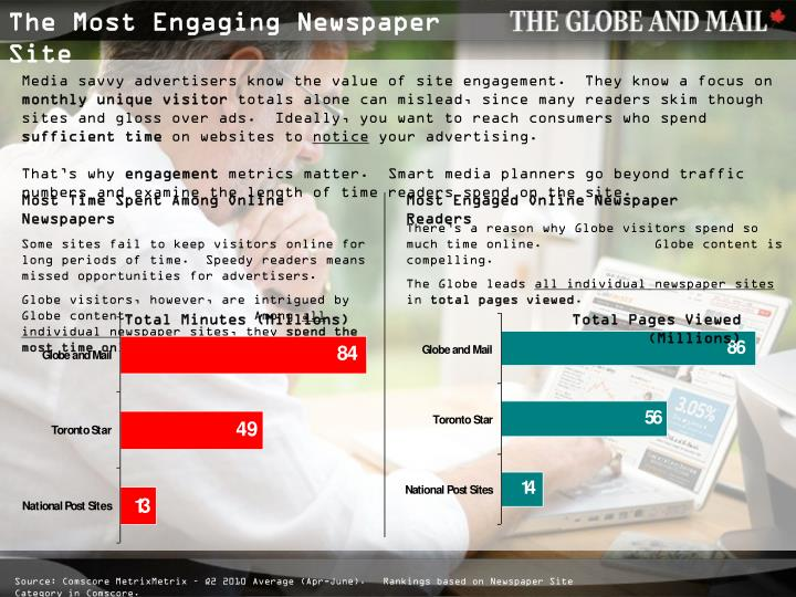 The Most Engaging Newspaper Site