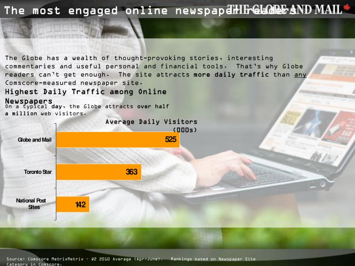 The most engaged online newspaper readers