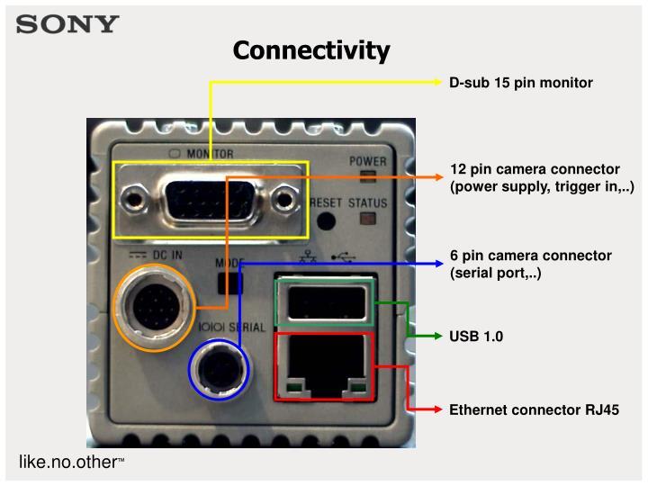 D-sub 15 pin monitor