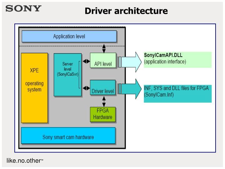 Driver architecture