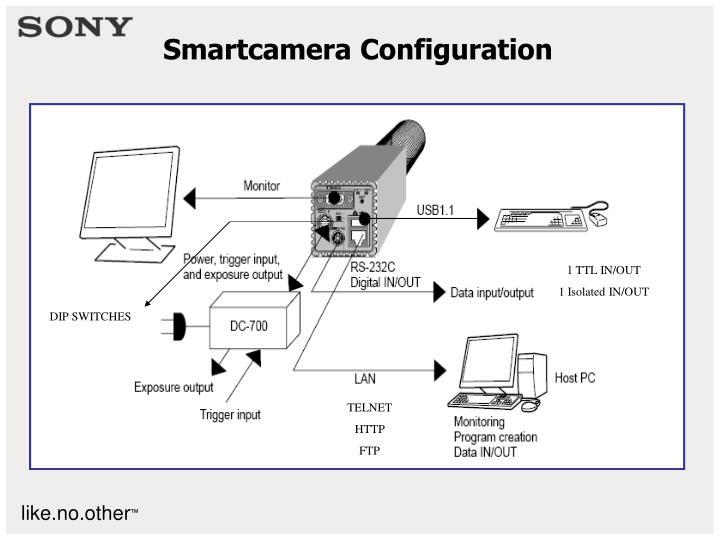 Smartcamera Configuration