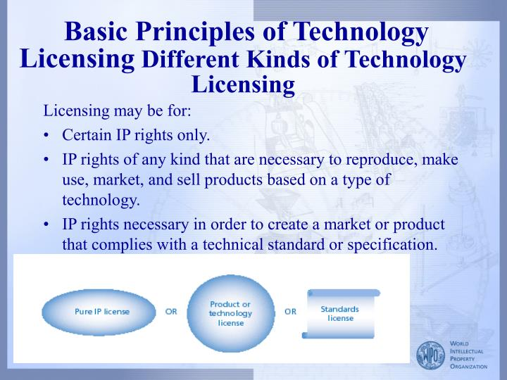 Basic Principles of Technology Licensing